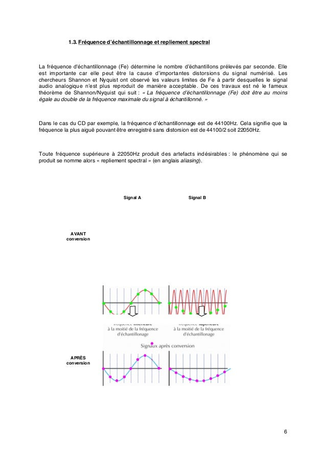 6 1.3. Fréquence d'échantillonnage et repliement spectral La fréquence d'échantillonnage (Fe) détermine le nombre d'échant...