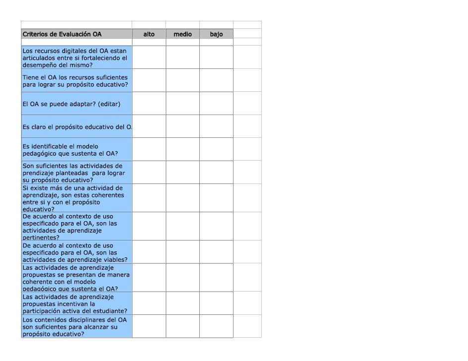 Criterios Evaluacion  O A Achiappe Oct30 09