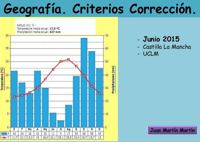 Geografía. Criterios Corrección. Juan Martín Martín - Junio 2015 - Castilla La Mancha - UCLM