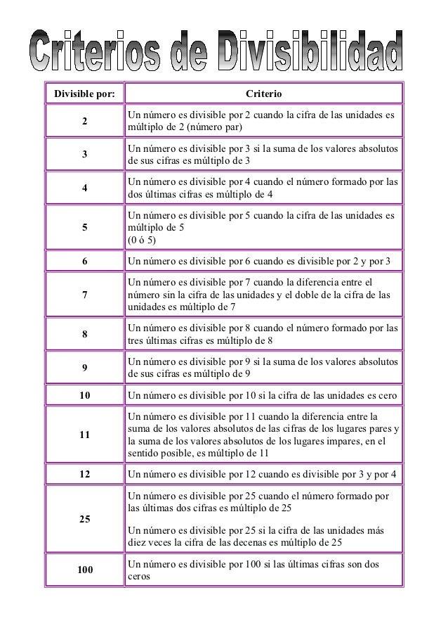 Divisible por:                                Criterio                 Un número es divisible por 2 cuando la cifra de las...