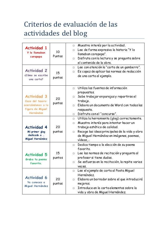 Criterios de evaluación de las actividades del blog Actividad 1 Y lo llamaban carapapa 10 Puntos □ Muestra interés por la ...