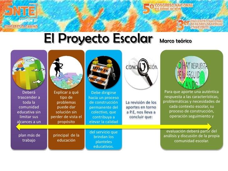 05 criterios de orientacion para el dise o operacion for Proyecto de cafeteria escolar