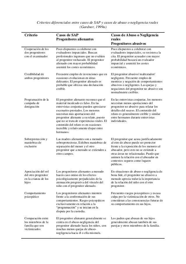 Criterios diferenciales entre casos de SAP y casos de abuso o negligencia reales (Gardner, 1999a) Criterio Casos de SAP Pr...