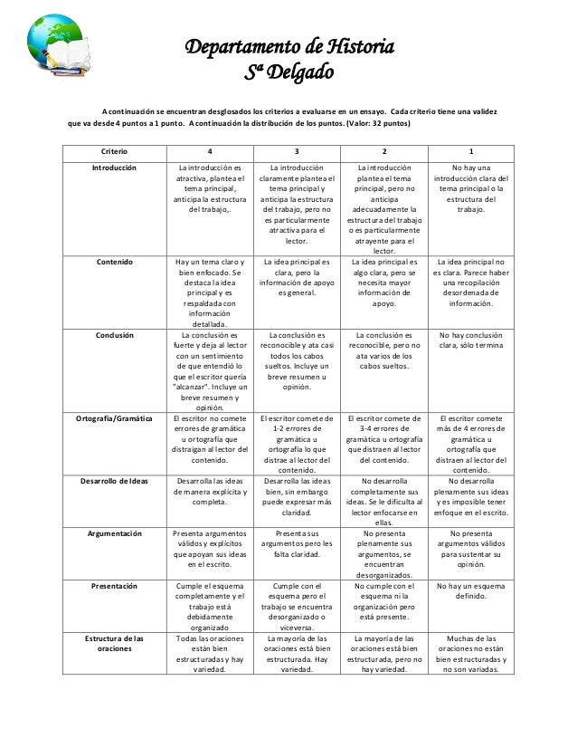 Departamento de Historia Sª Delgado A continuación se encuentran desglosados los criterios a evaluarse en un ensayo. Cada ...