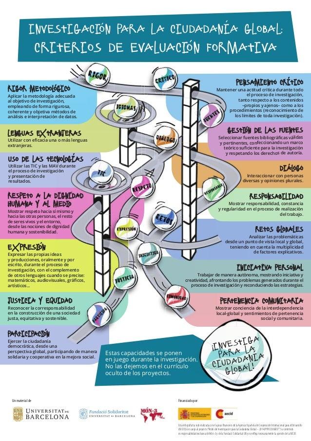 CRITERIOS DE EVALUACioN FORMATIVA´ iNVESTIGACioN PARA LA CIUDADAniA GLOBAL:´´ Un material de Financiado por Esta infografí...