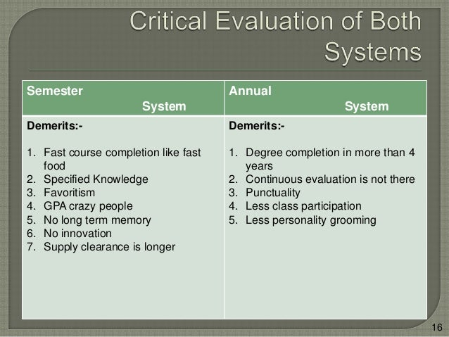 Semester vs Annual System – Which is Better?