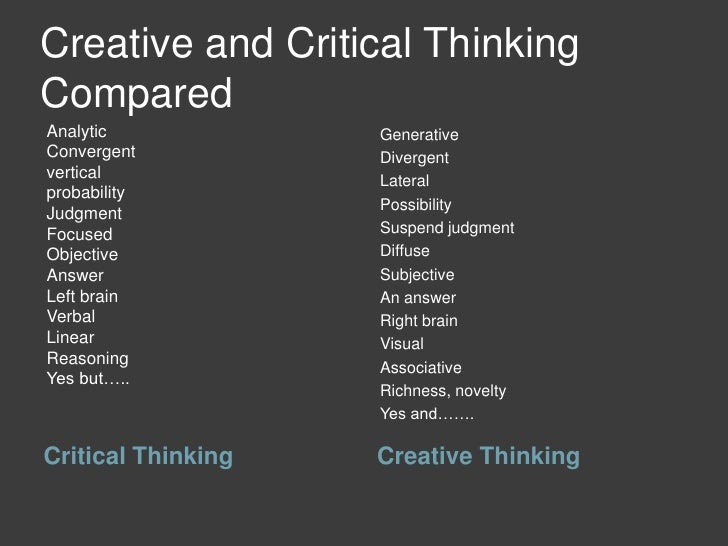 critical thinking strategies vs creative thinking strategies [compiled by ann coughlan, 2007-08] 2 learning to learn creative thinking and critical thinking introduction: understanding why creative and critical thinking skills.