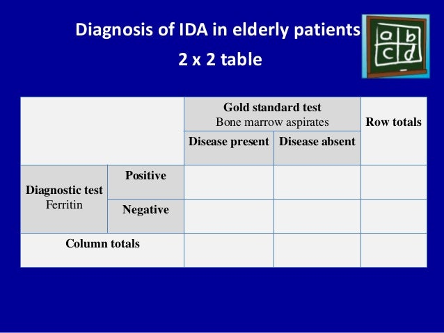 diagnostic studies Objective: in diagnostic accuracy studies, the reference standard may be  imperfect  keywords: reference standard gold standard diagnosis sensitivity  and.