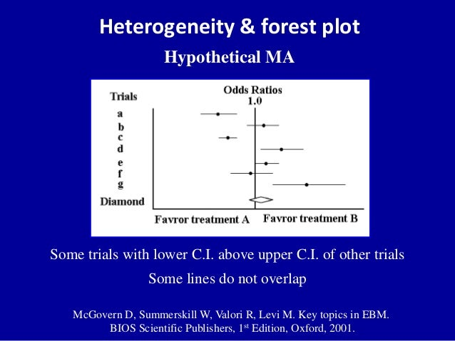 critique and analysis of baumann s 2001 1568 am j psychiatry 158:10, october 2001 reviews and overviews a review and meta-analysis of the genetic epidemiology of anxiety disorders john m hettema, md, phd michael c neale, phd.