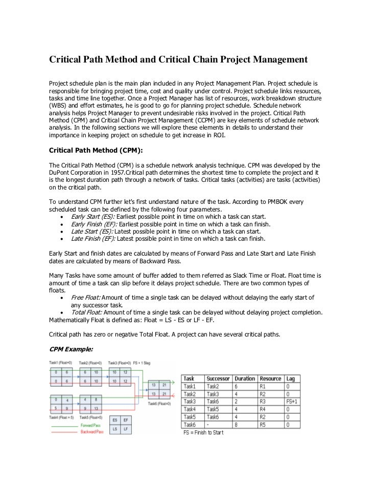 Critical Path Method and Critical Chain Project ManagementProject schedule plan is the main plan included in any Project M...