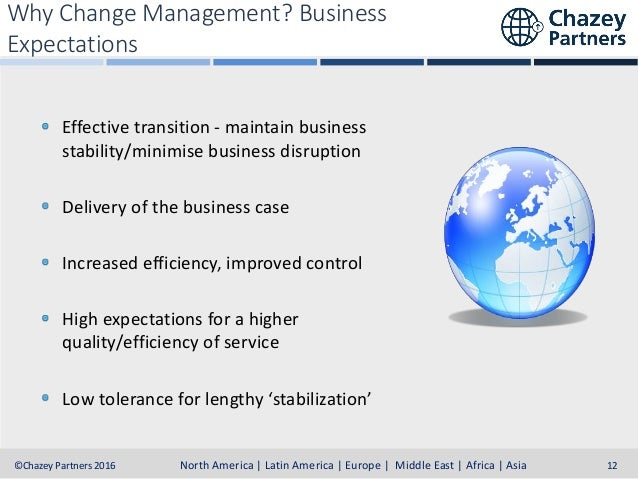 the critical elements of outsourcing processes information technology essay Human resources and outsourcing processes juan llopis is a senior   resources related to one organisation's information technologies (its) are  supplied  universities interviewed think that the most important element for an  outsourcing.