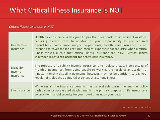 What Critical Illness Insurance Is NOT 12 Protecting Your Assets and Lifestyle: A Critical Illness Insurance Review Critic...
