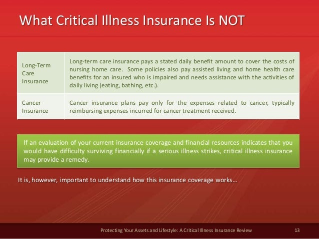 What Critical Illness Insurance Is NOT 13 Protecting Your Assets and Lifestyle: A Critical Illness Insurance Review Long-T...