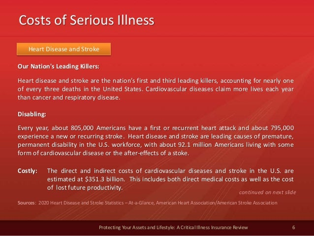 Costs of Serious Illness 6 Protecting Your Assets and Lifestyle: A Critical Illness Insurance Review Heart Disease and Str...
