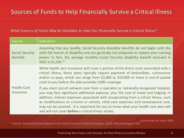 Sources of Funds to Help Financially Survive a Critical Illness 8 Protecting Your Assets and Lifestyle: A Critical Illness...