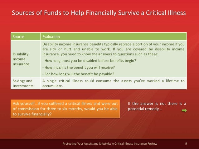 Sources of Funds to Help Financially Survive a Critical Illness 9 Protecting Your Assets and Lifestyle: A Critical Illness...