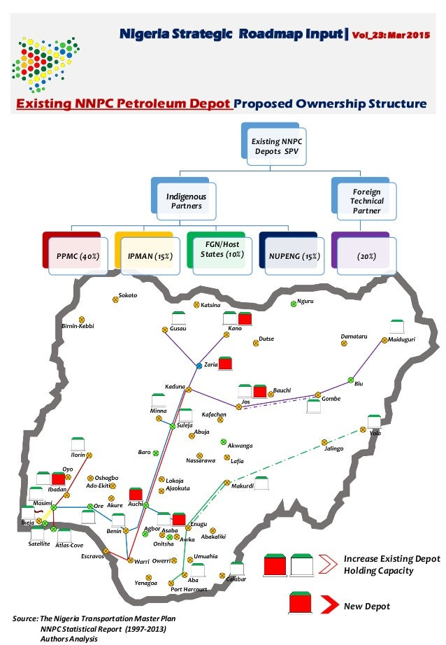 Critical issues that should form the basic road map of the next gover