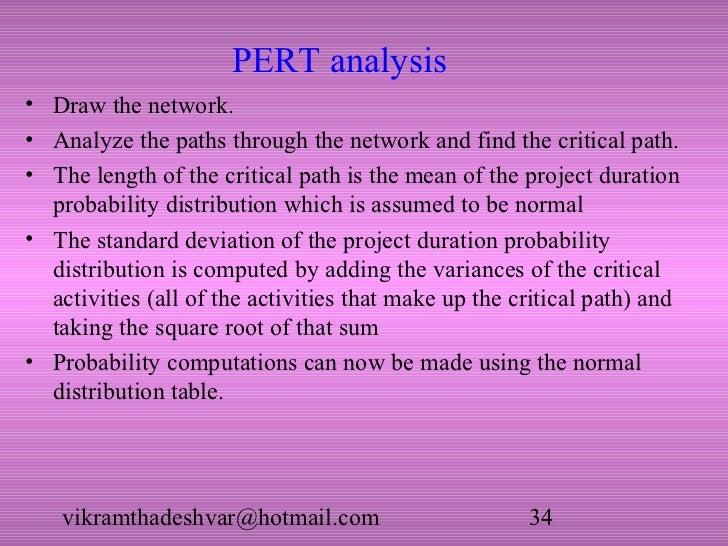 Critical path and pert pert ccuart Gallery