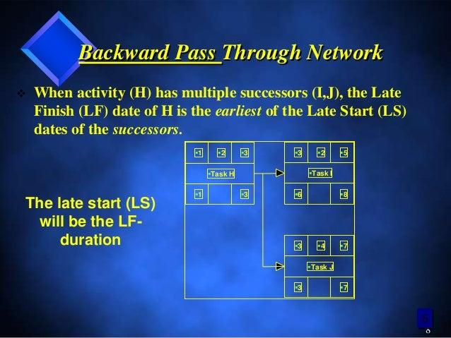 critical path method example pdf