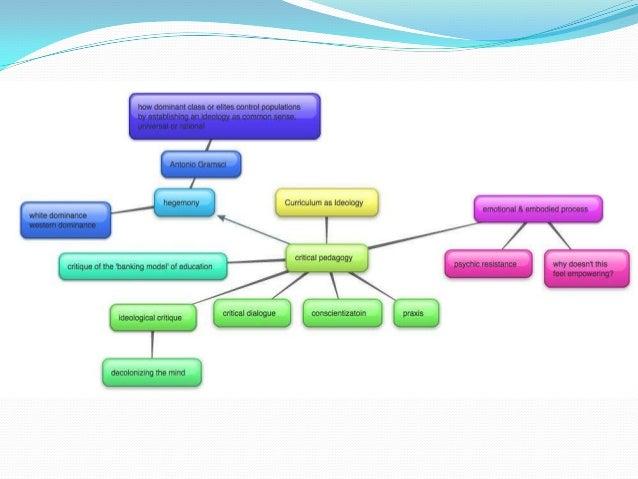critical pedagogy metaphysics