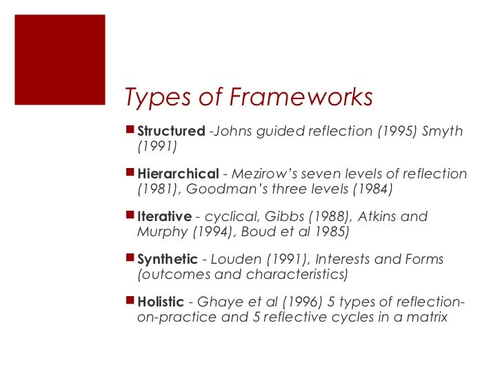 critical incident using johns model of reflection Critical incident analysis - a reflection  reflection of a critical incident can be a positive or a negative experience  john's model of structured.