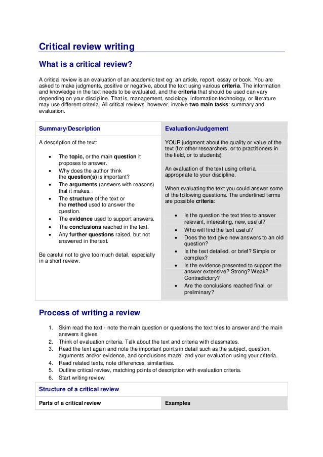 Cover Letter for Cooks Unique Resume Writing Help Unique Elegant Cover Letter Writing Service
