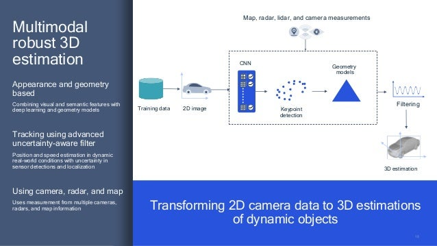 18 Appearance and geometry based Combining visual and semantic features with deep learning and geometry models Tracking us...