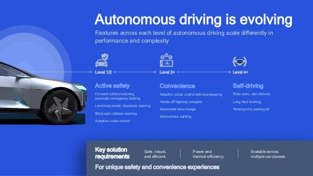 Autonomous driving is evolving Features across each level of autonomous driving scale differently in performance and compl...