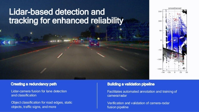Lidar-camera fusion for lane detection and classification Lidar-based detection and tracking for enhanced reliability Obje...