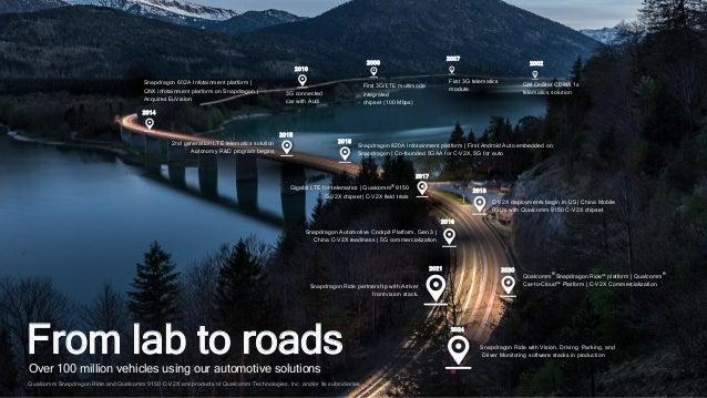 Qualcomm® Snapdragon Ride™ platform | Qualcomm® Car-to-Cloud™ Platform | C-V2X Commercialization Snapdragon Automotive Coc...