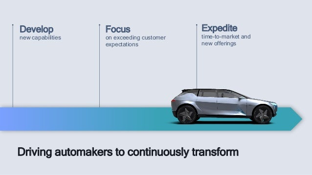 Driving automakers to continuously transform Expedite time-to-market and new offerings Develop new capabilities Focus on e...