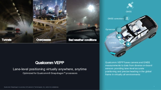 7 Tunnels Overpasses Bad weather conditions Qualcomm VEPP Lane-level positioning virtually anywhere, anytime GNSS correcti...