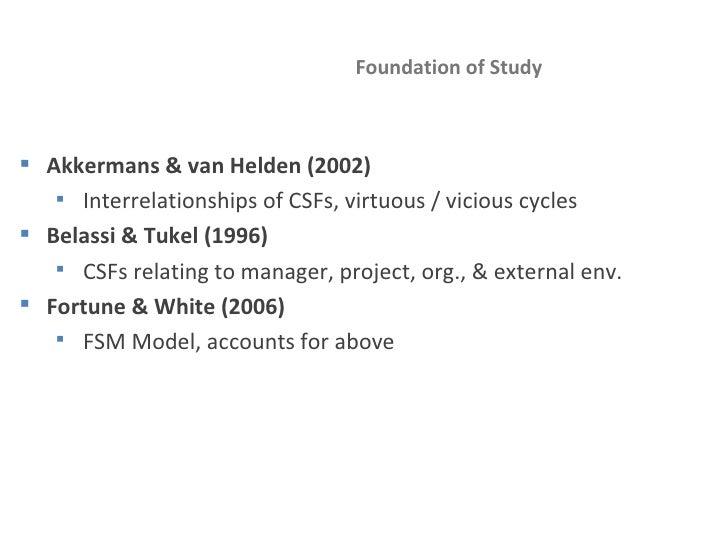 Foundation of Study <ul><li>Akkermans & van Helden (2002) </li></ul><ul><ul><li>Interrelationships of CSFs, virtuous / vic...