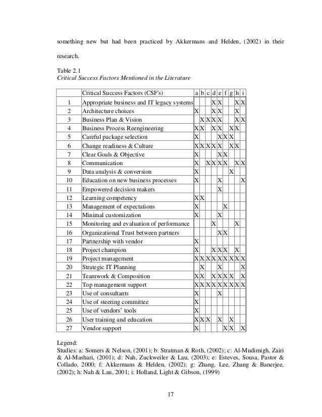 critical success factors of enterprise resource Success factors was described by davenport (2000), krumbholz et al (2000), adam and  critical for successful erp system implementation it also considered.