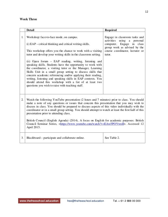 critical thinking and writing syllabus