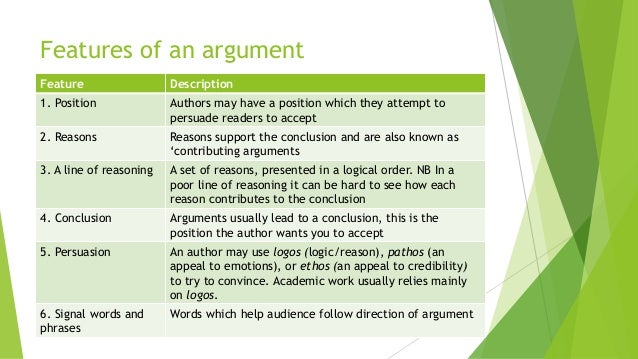 critical thinking argument Information about the heighten critical thinking assessment skip to contents skip to navigation skip to search skip to  its relevance to the argument,.