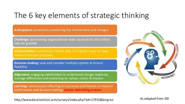 As Adapted From Robertdford  Key Elements Of Strategic Thinking
