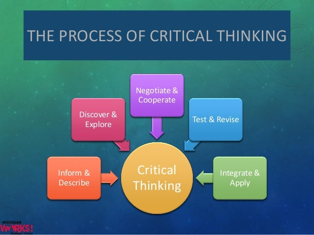 Chapter    Dr  Wajed Hatamleh Critical Thinking and Nursing