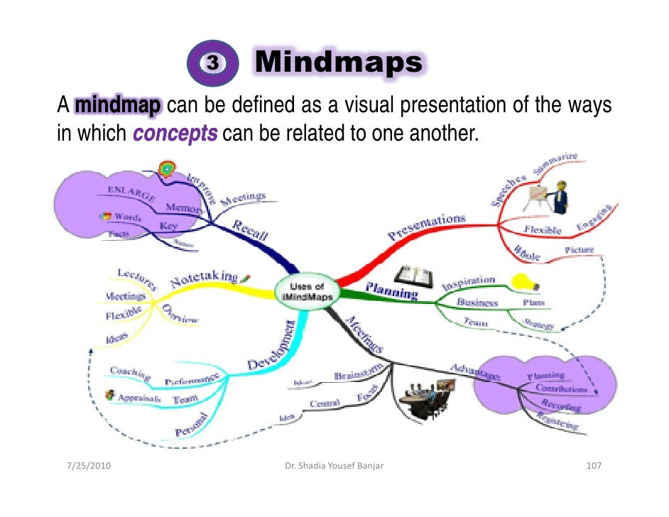 3    Mindmaps A mindmap can be defined as a visual presentation of the ways in which concepts can be related to one anothe...