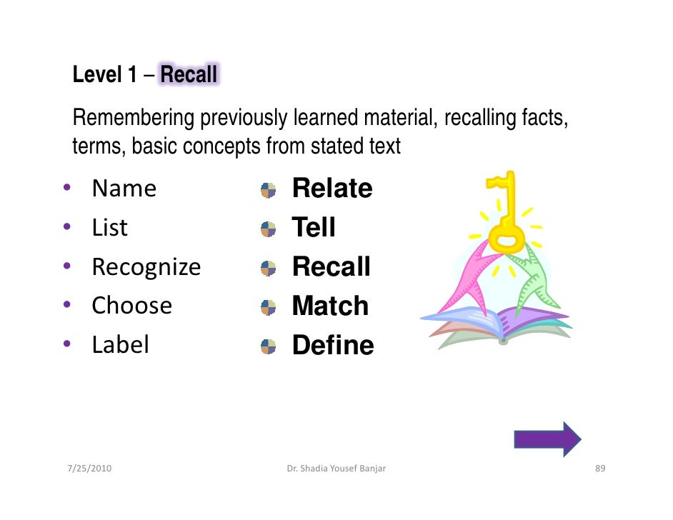 Level 1 – Recall     Remembering previously learned material, recalling facts,     terms, basic concepts from stated text ...