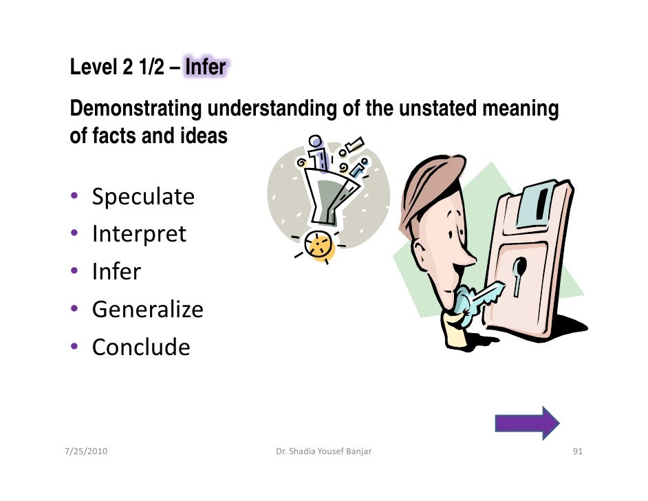 Level 2 1/2 – Infer  Demonstrating understanding of the unstated meaning  of facts and ideas   •   Speculate  •   Interpre...
