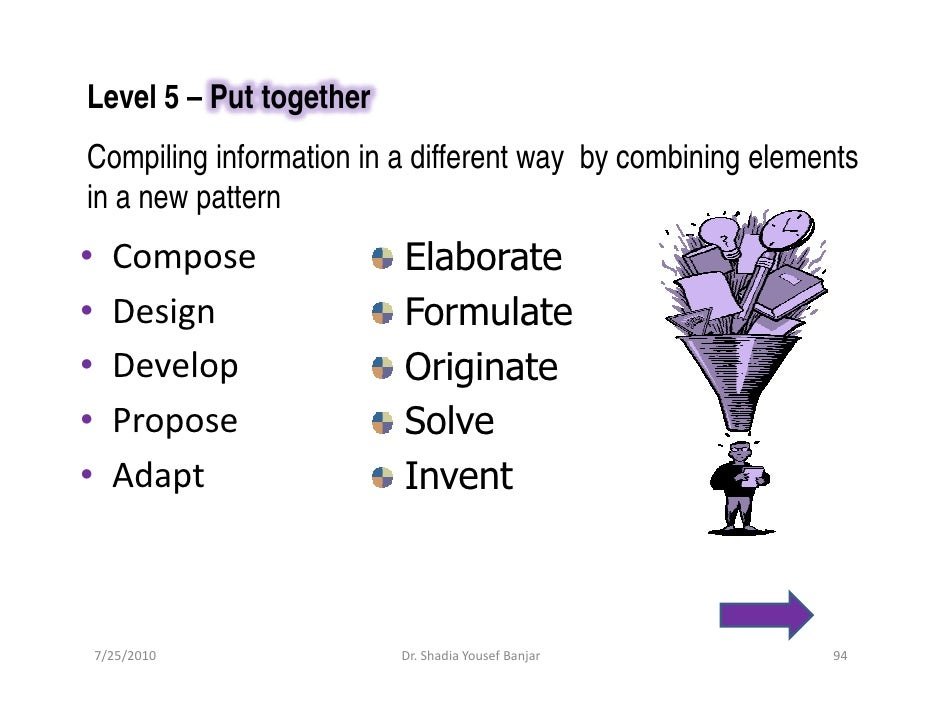 Level 5 – Put together Compiling information in a different way by combining elements in a new pattern •     Compose      ...