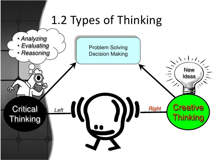 decision making and critical thinking Making informed decisions & critical thinking as today's students become ever more involved in using technology as a resource for daily life, it is crucial that we.