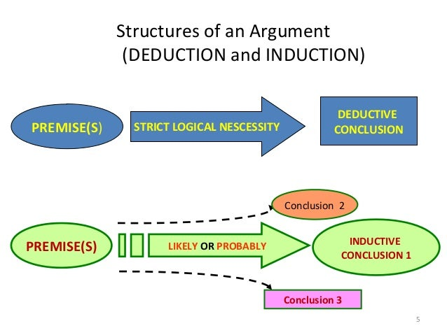 critical thinking argument - a sentence declaring something that can be true or false 3 what is argument in critical thinking the basic structure of argument 1 what is argument.