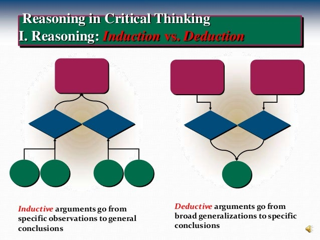 Reasoning in Critical Thinking I. Reasoning: Induction vs. Deduction Inductive arguments go from specific observations to ...