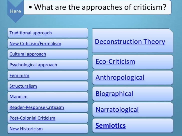 Professional thesis proposal editing services usa