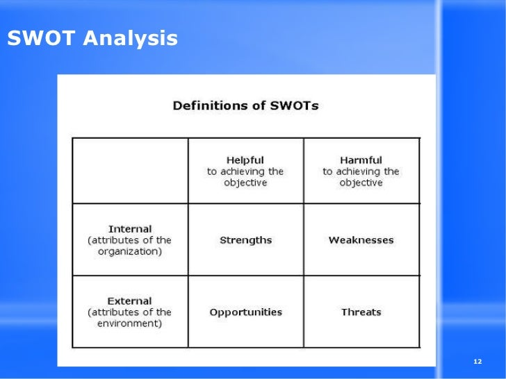 li ning swot analysis Swot analysis - strengths li-ning has strong brand image the reputation of the  li-ning brand is reliable and trustworthy as china's top athletic wear maker,.