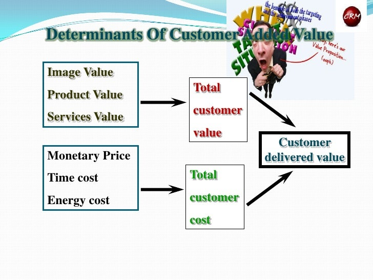 Cost of Production: Determinants and Concepts