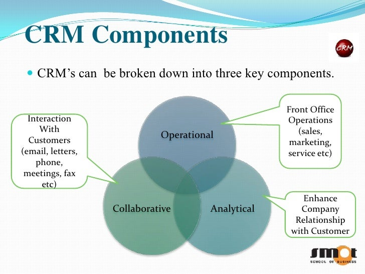 components of crm Customer Relationship Management
