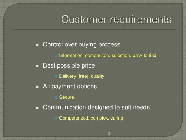 Customer Relationship Management-Sem Shaikh Slide 3